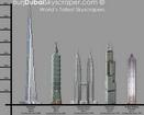 Самые высокие здания